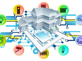 How would smart homes of the future be?