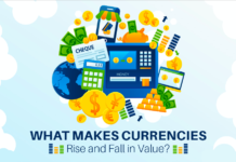 Currency Rate Fluctuations