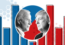 US election 2020 a complete report
